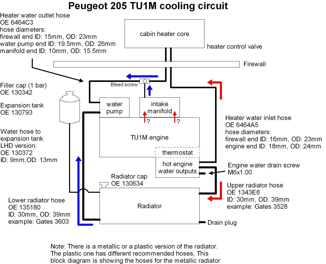 Superb Fully Understanding Cooling System Tu Engine Maintenance And Wiring Cloud Hisonuggs Outletorg
